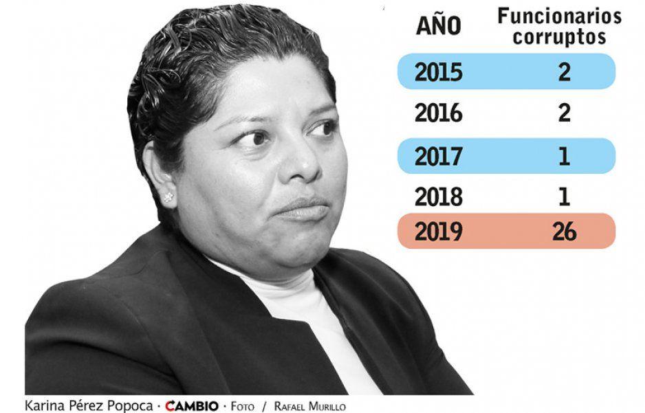 Aumenta la corrupción en San Andrés con Karina Pérez; denuncian a 26 funcionarios