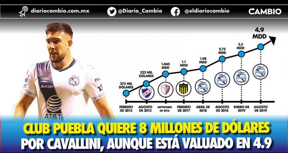 Club Puebla quiere 8 millones de dólares  por Cavallini, aunque está valuado en 4.9