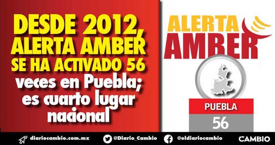 Desde 2012, Alerta Amber se ha activado 56 veces en Puebla; es cuarto lugar nacional