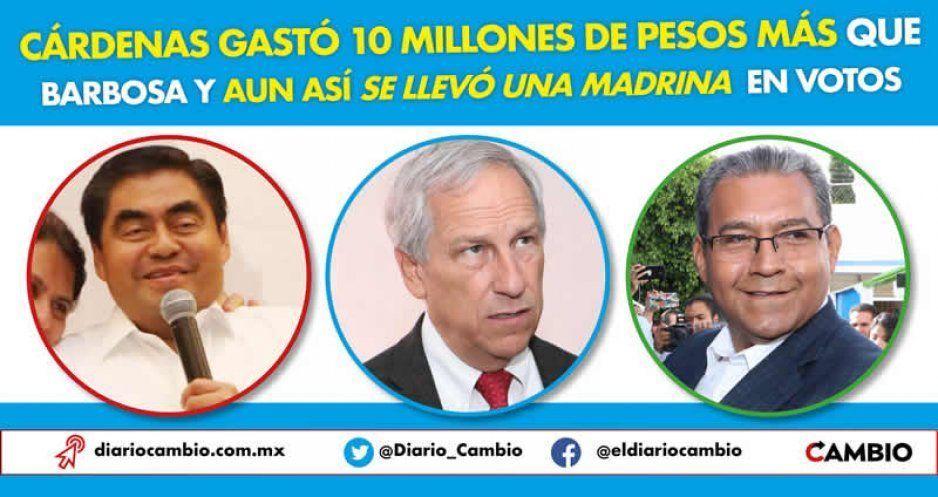Cárdenas gastó 10 millones de pesos más que Barbosa y aun así se llevó una madrina en votos