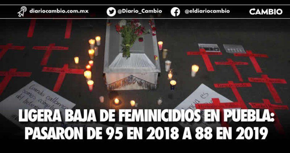 Un respiro en la violencia de género: los casos de feminicidio disminuyen 7 % en 2019 con respecto a 2018