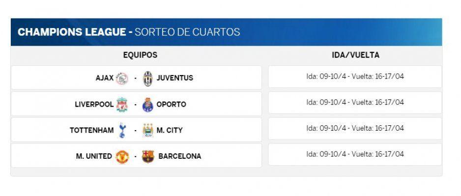 Barcelona VS Manchester United salen sorteados para cuartos