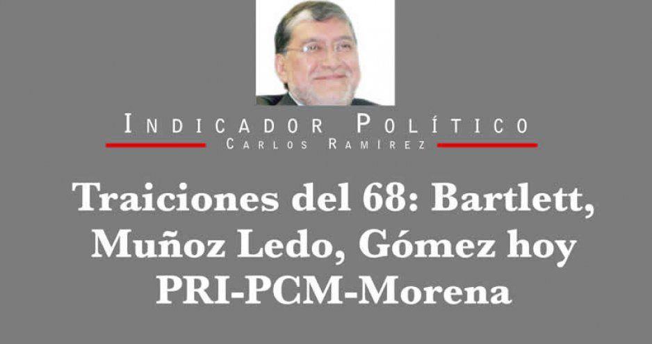 Traiciones del 68: Bartlett, Muñoz  Ledo, Gómez hoy PRI-PCM-Morena