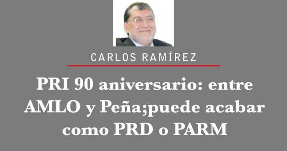PRI 90 aniversario: entre AMLO y Peña; puede acabar como PRD o PARM