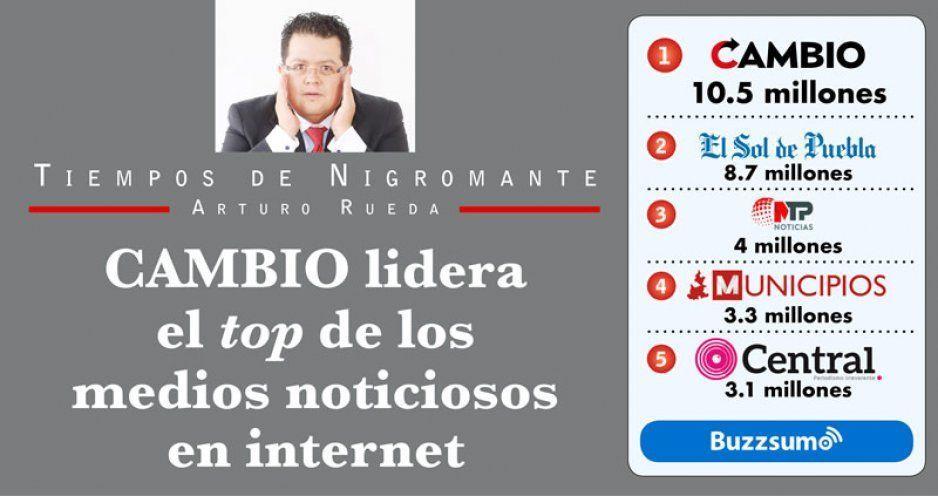 CAMBIO lidera el top de los medios noticiosos en internet