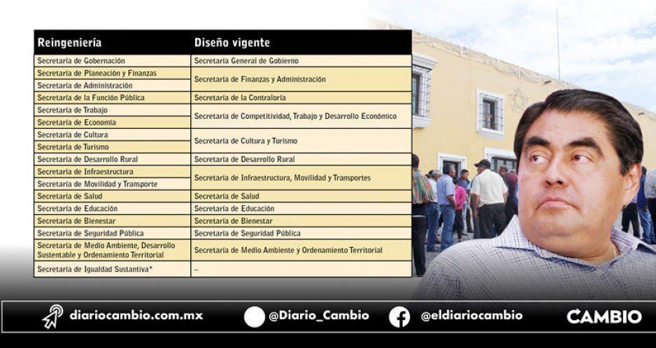 Barbosa mete precisión: su gobierno pasará de 12 a 17 secretarías