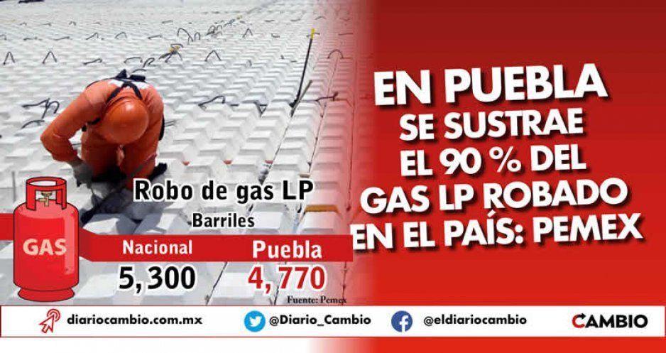 En Puebla se sustrae el 90 % del huachigas de todo el país: Pemex