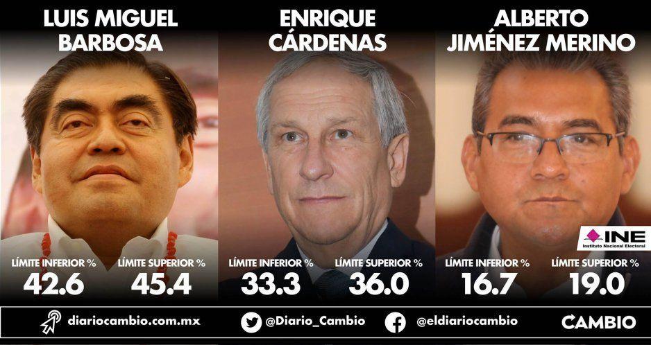 Conteo rápido del INE confirma victoria de Barbosa: ventaja de Morena sería de 9 puntos