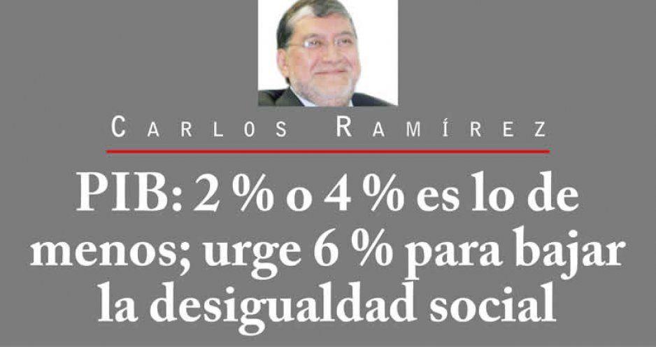 PIB: 2 % o 4 % es lo de menos; urge 6 % para bajar la desigualdad social