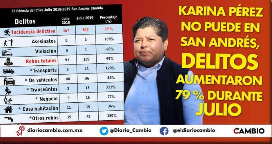 Incrementan delitos 79 % con Karina Pérez en San Andrés
