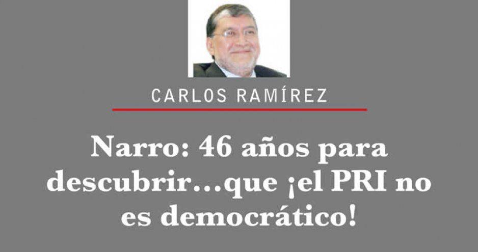 Narro: 46 años para descubrir… que ¡el PRI no es democrático!