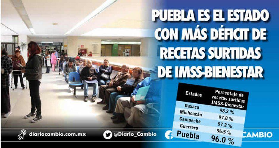 Puebla es el estado con más déficit de recetas surtidas de IMSS-Bienestar