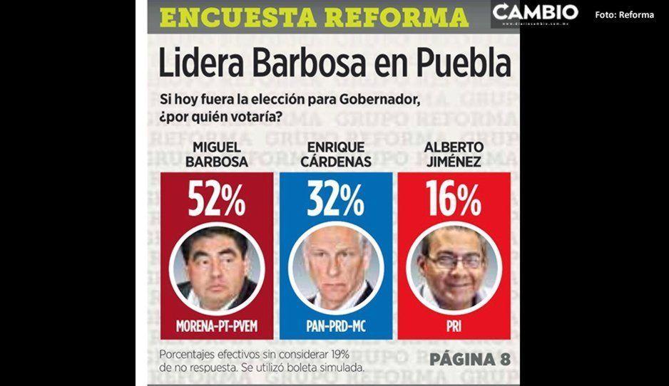 Reforma le da los santos óleos a Cárdenas: Barbosa le gana por 20 puntos