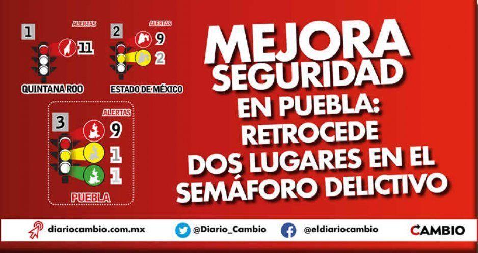Mejora seguridad en Puebla: retrocede dos lugares en el Semáforo Delictivo