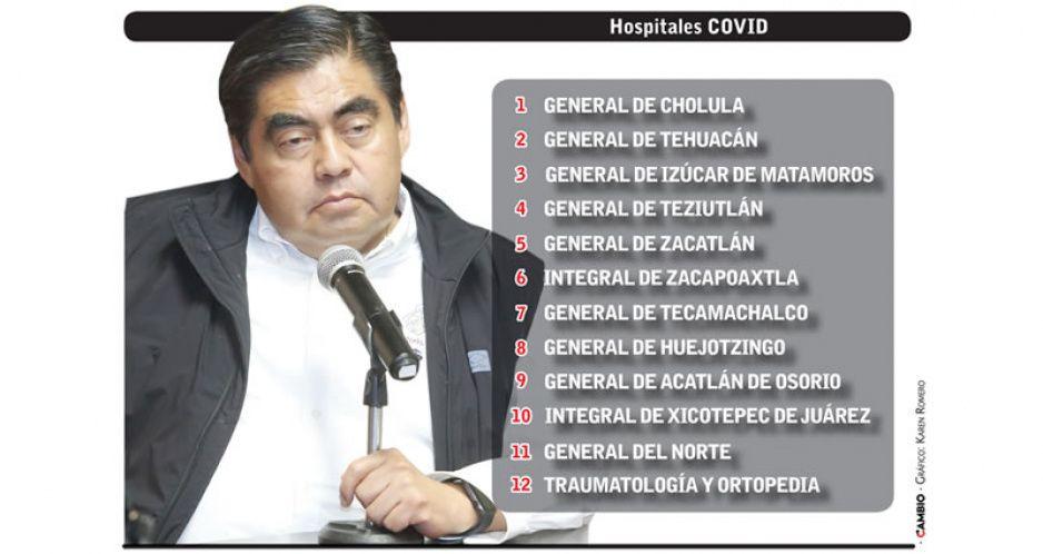 Habrá mil camas en 12 hospitales para pacientes de COVID-19: SSA