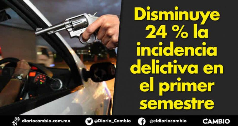 Disminuye 24 % la incidencia delictiva en el primer semestre