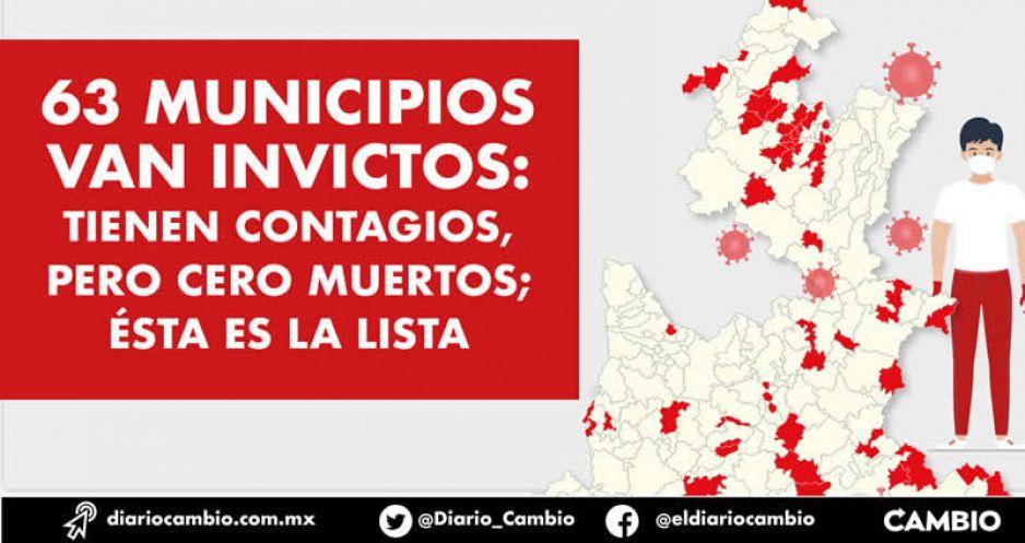 63 municipios van invictos: tienen contagios, pero cero muertos; ésta es la lista