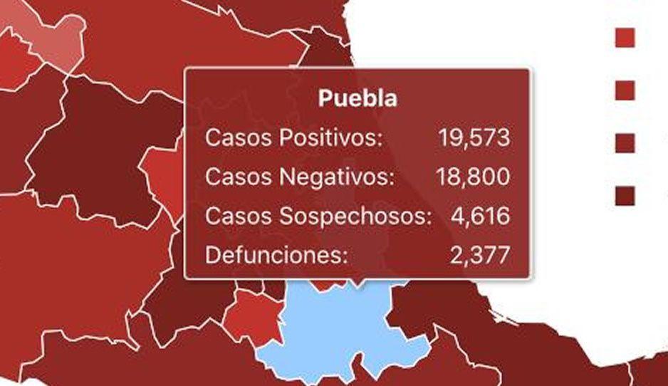 Federación esconde 183 muertos por Covid en Puebla: reporta 2 mil 377 de 2 mil 560