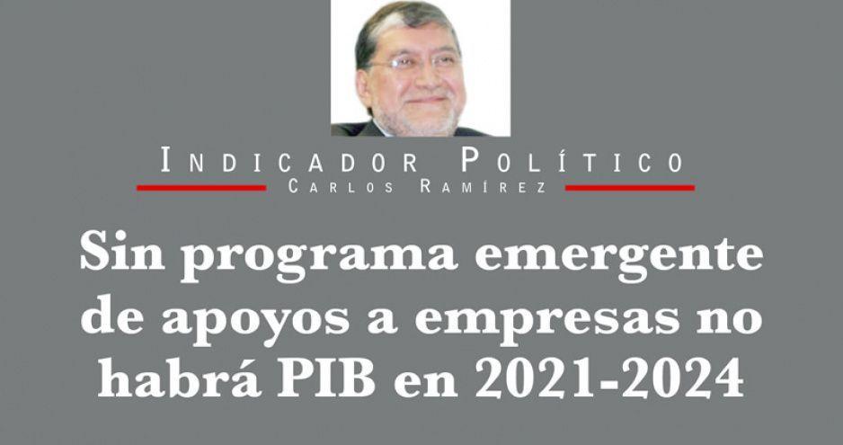 Sin programa emergente de apoyos a empresas no habrá PIB en 2021-2024