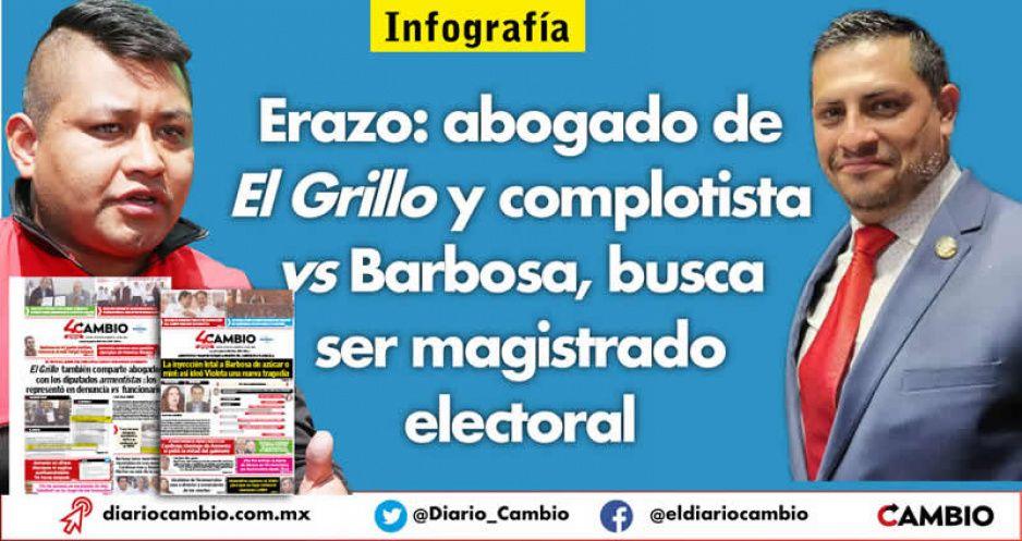 Erazo: abogado de El Grillo y complotista vs Barbosa, busca ser magistrado electoral