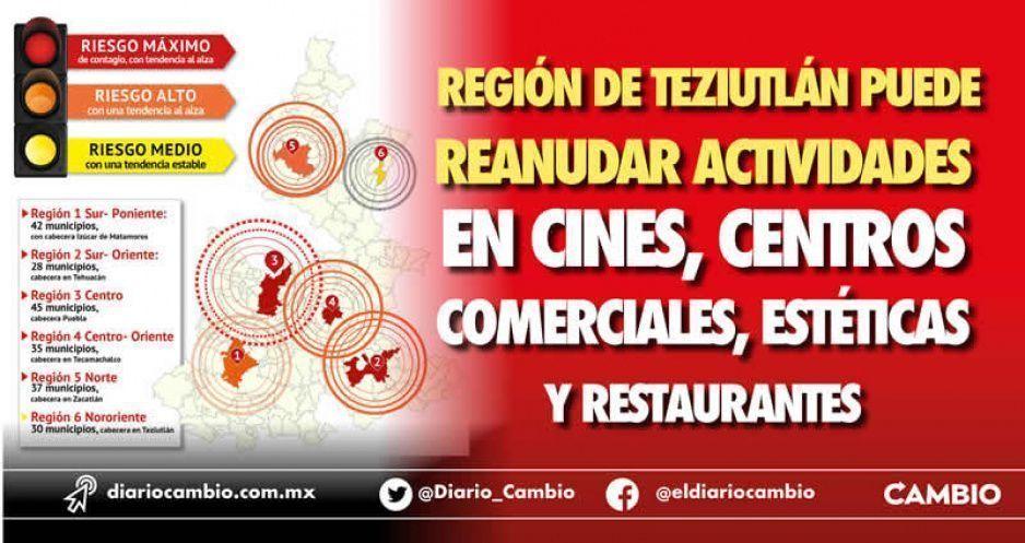 Región de Teziutlán puede reanudar actividades en cines, centros comerciales, estéticas y restaurantes