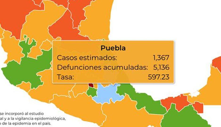Federación reporta 5 mil 136 muertes en Puebla por el virus y 39 mil 250 contagios