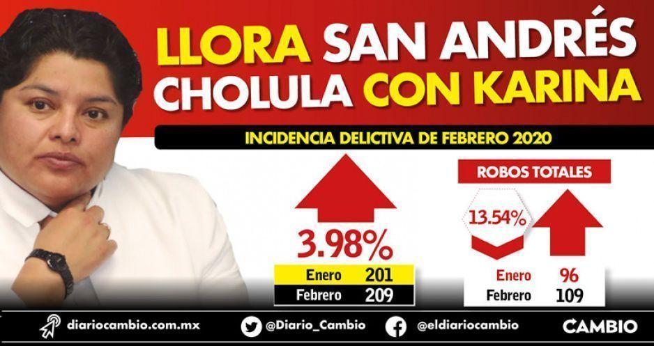Karina sigue sin dar una: aumenta 4% la incidencia delictiva en febrero en San Andrés Cholula.