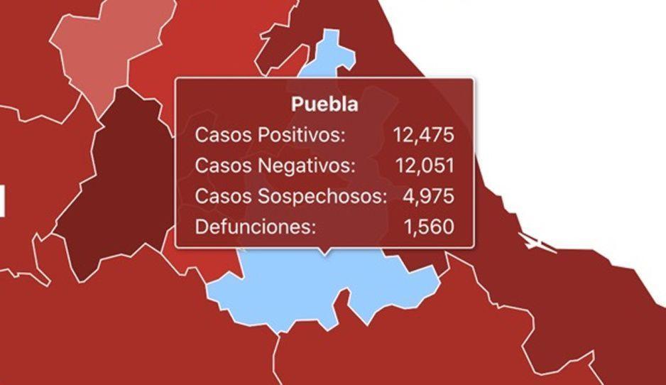 Puebla llega a los mil 560 muertos y 12 mil 475 contagios por Covid: Federación