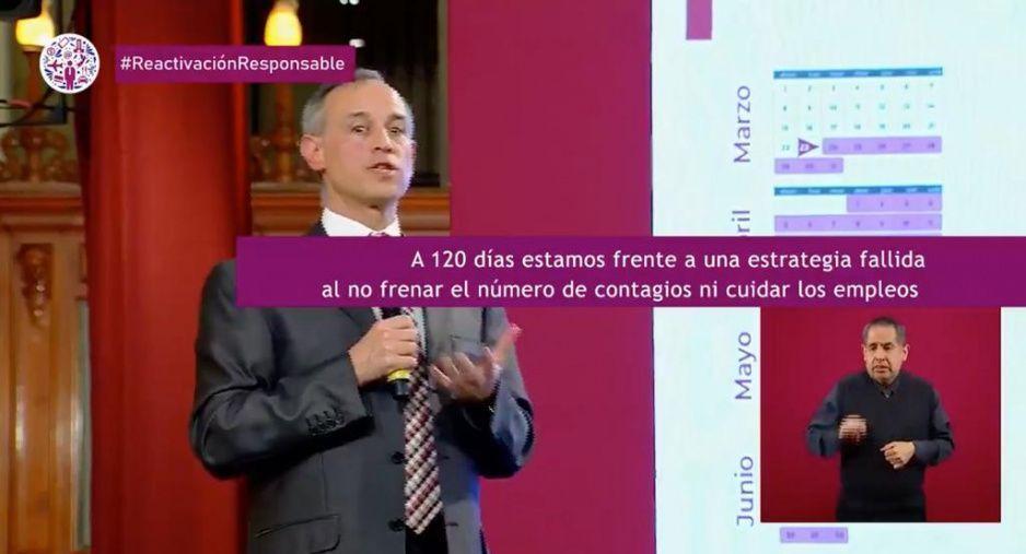 Cuatro meses después el gobierno no puede con la pandemia ni la crisis económica: CANACO se pone ruda (VIDEO)