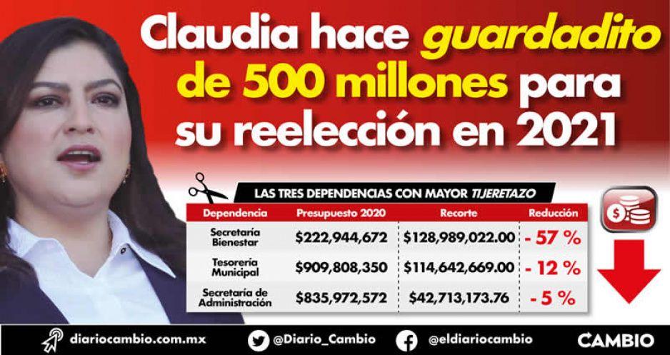 Claudia hace guardadito de 500 millones para su reelección en 2021