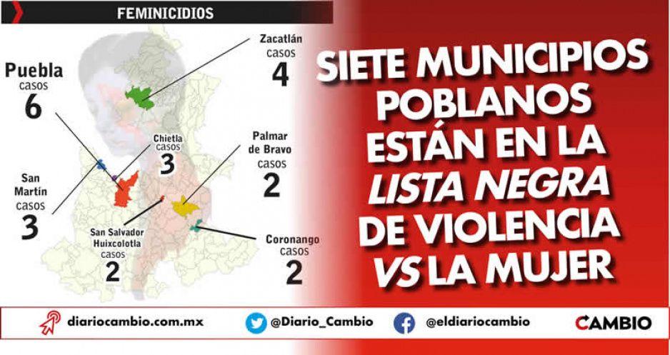 Siete municipios poblanos, entre los cien con más feminicidios en México
