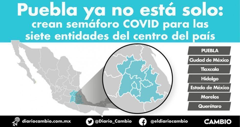Puebla ya no está solo: crean semáforo COVID para las siete entidades del centro del país