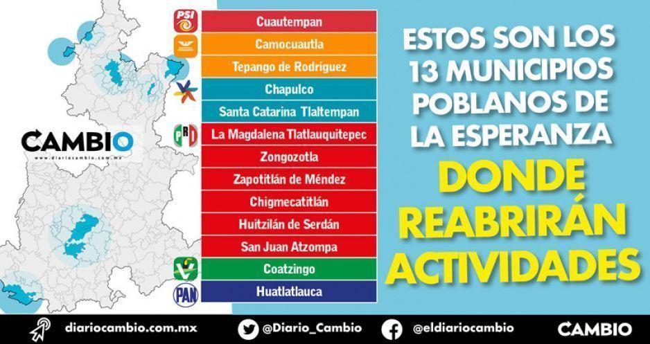 Estos son los 13 municipios poblanos de la Esperanza donde reabrirán actividades