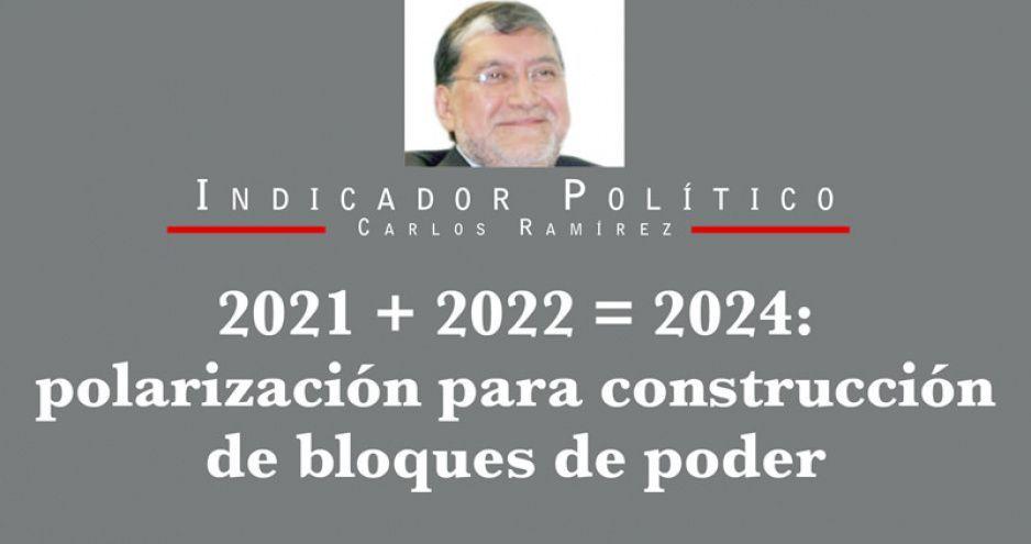 2021 + 2022 = 2024: polarización para construcción de bloques de poder