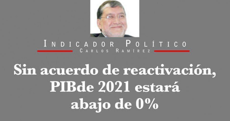 Sin acuerdo de reactivación, PIB de 2021 estará abajo de 0%