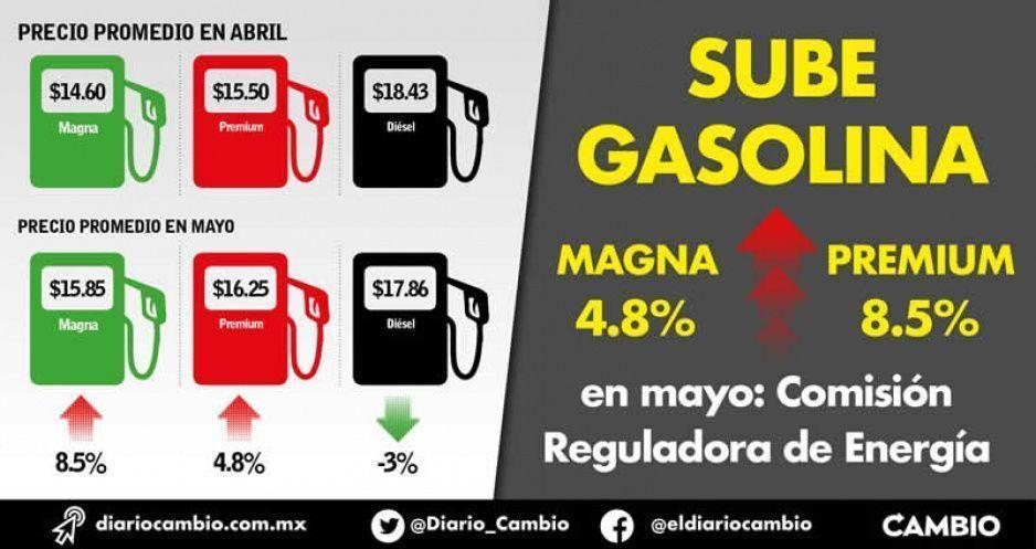 Sube gasolina Magna 4.8% y Premium 8.5%  en mayo: Comisión Reguladora de Energía