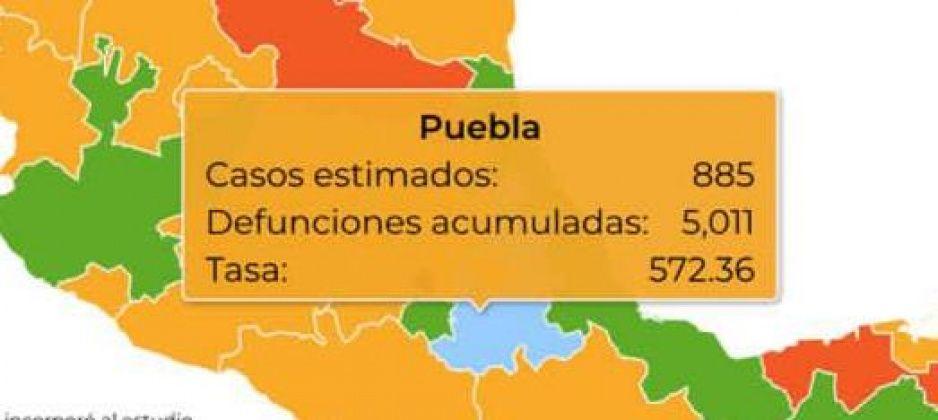 Federación reporta 5 mil 11 muertes por el virus en Puebla y 37 mil 801 contagios