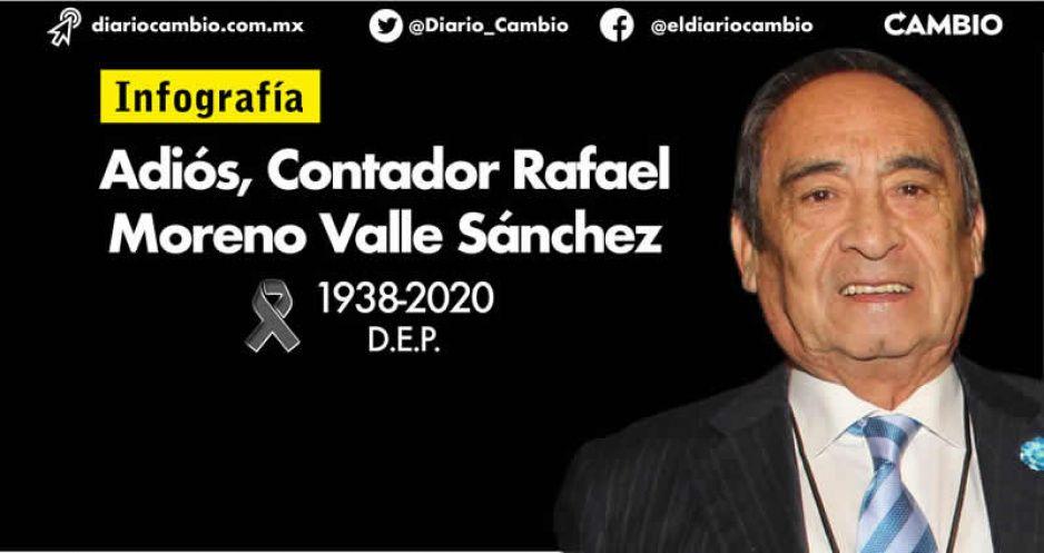 Perfil: Rafael Moreno Valle Sánchez, ícono  académico, deportivo y empresarial poblano