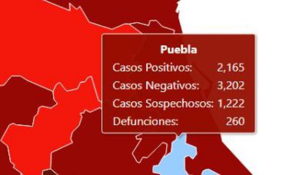 Incrementan a 147 los muertos por Covid en Puebla escondidos por AMLO