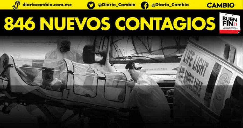 El Buen Fin deja 28 % de incremento de contagios de coronavirus en una semana