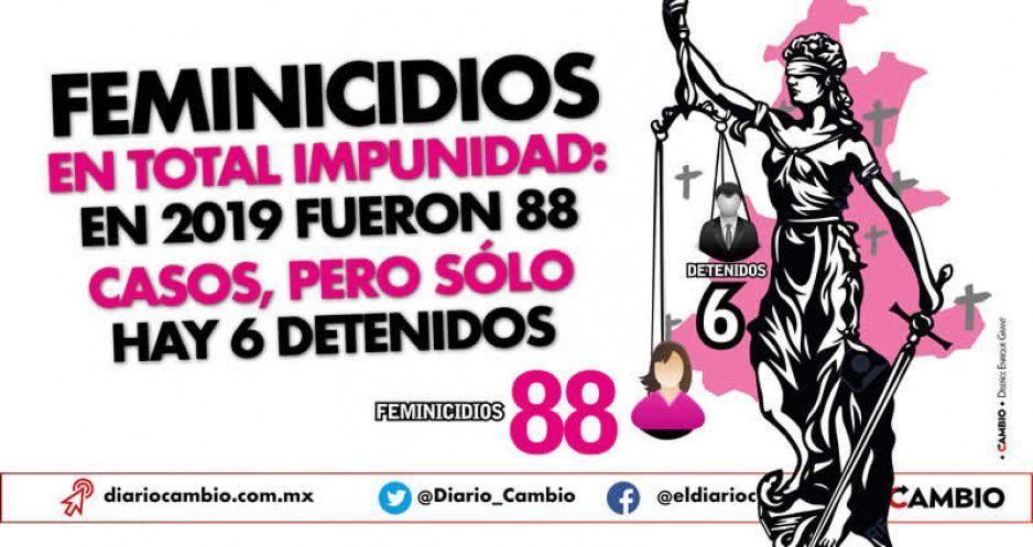 El 2019 fue un año de impunidad feminicida: sólo 6 detenidos de 88 casos