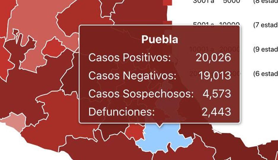 Federación esconde 157 muertes por Covid en Puebla: reporta 2 mil 443 de 2 mil 600