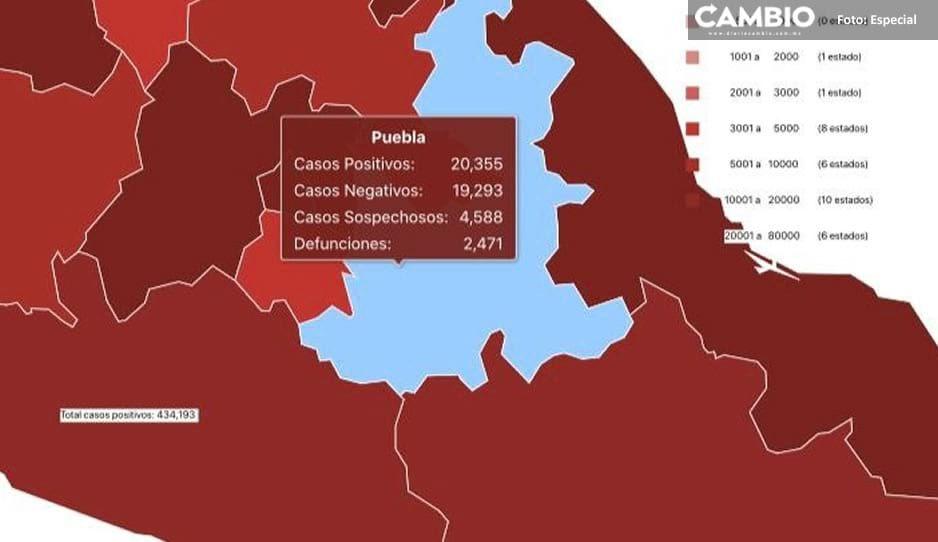 Federación esconde 129 muertes por Covid en Puebla: reporta 2 mil 471 de 2 mil 600