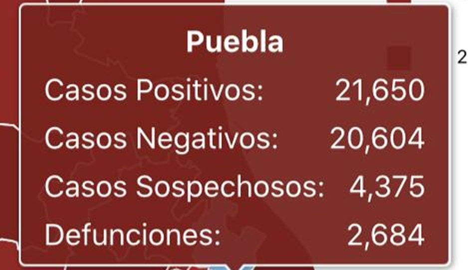 foto de Federación oculta 106 muertes por covid en Puebla: reporta 2 mil 684 de 2 mil 790