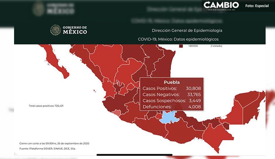 Coronavirus Puebla: 13 muertos y 143 nuevos contagios reporta Federación