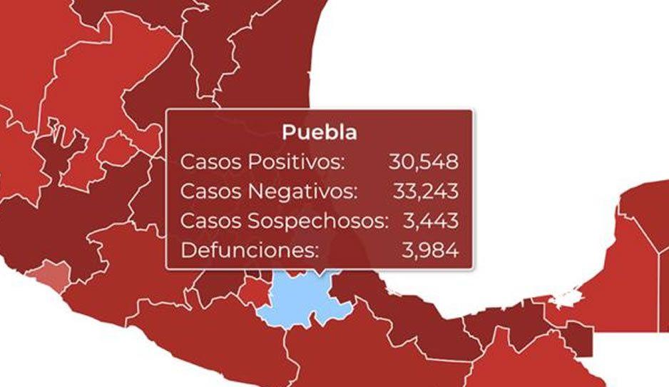 Federación esconde 187 muertes por Covid en Puebla: reconoce 3 mil 984 de 4 mil 171