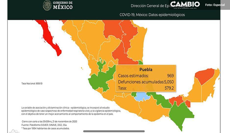 Federación reporta que Puebla suma 5 mil 50 defunciones y 38 mil 125 casos acumulados
