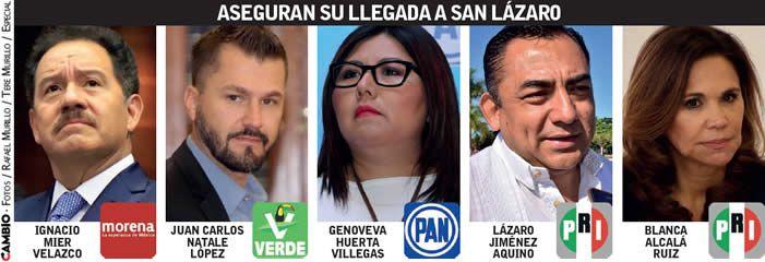candidatos pluris