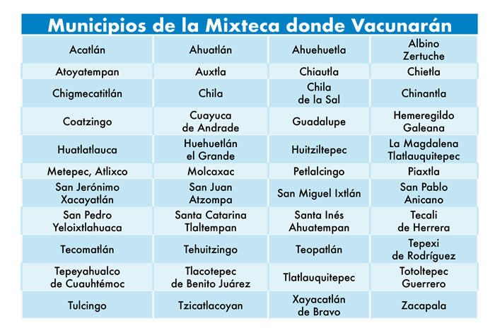 municipios segunda dosis mixteca