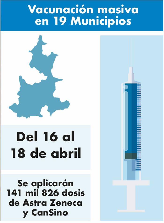 vacunacion masiva municipios puebla